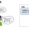 文字コミュニケーション