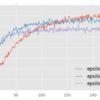 バンディットアルゴリズムの復習1:epsilon-Greedy