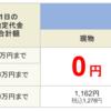 SBIは100万円まで無料!