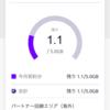 楽天モバイルでの回線トラブル解決方法!