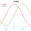 matplotlib グラフの設定