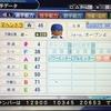 マヘンドラ・ガイ(パワプロ2018オリジナル選手)