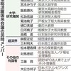 1億総活躍会議が初会合 労働側メンバー不在 - 東京新聞(2015年10月30日)