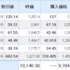 【2021年5月7日投資結果・売買あり】日本株は下落し、含み損が12%を超えてきました・・・