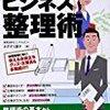 【仕事術】マイデスクで5S(整理・整頓・清掃・清潔・躾)を実践する/身の回りの書類や物を整理し、仕事を効率化する