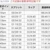 静岡マラソン2017振り返り