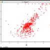 CourseraのMachine Learningから線形回帰を学んだのでまとめてみた