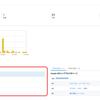 はてなブログのアクセス解析の見方を簡単に説明していく!
