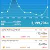 -あいちゃんの本日トレード!2018/02/05-