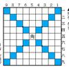 駒の動き 「角」