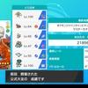 ポケモン公式大会「PJCS2021予選マスターカテゴリ」参加報告