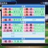 投手のみの獲得で日本一を目指す【その35】