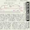 経済同好会新聞 第78号 「またやらかした西村大臣」