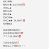 【園田競馬全12R無料予想‼️】大井は辞めます