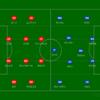 【マッチレビュー】20-21 ラ・リーガ第2節 ビルバオ対バルセロナ