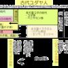 『お金の流れでわかる世界の歴史』大村大次郎②