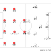 【重力への抵抗】Jリーグ 第8節 鹿島アントラーズvsベガルタ仙台 (1-0)