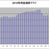 2019年通算報告