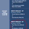 錦織vsワウリンカの戦績とプレースタイル【全米オープンテニス2016準決勝】試合時間と勝つための攻略法