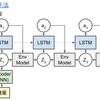 LSTMを用いた探索的NNの学習