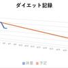 【ダイエット6日目】