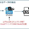DAX Studioによるデータのエクスポート