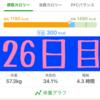 実録!ずぼらダイエット26日目