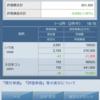 9768いであ他 保有株の損益大公開!!