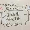 本日のつれづれ  no.633  〜第11回インタビューゲーム会@サムハプのご案内〜