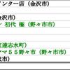 2021年2月のまとめ〜15杯〜