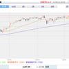 【S&P500】連日過去最高値更新中。どこまでいくのか??