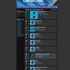 エド・シーラン、全英ソングスチャートで上位20位以内に16曲を送り込む