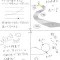 ドイツでにんぷなう⑫ トリソミー検査
