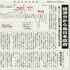 経済同好会新聞 第151号「経済分からぬ日本政府」