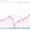 S&P500に投資するなら経費率が最安のIVV