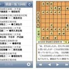 日本将棋連盟モバイルのブログパーツがはてなダイアリーに対応