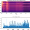 Pythonで楽曲のリズム・テンポ分析: テンポグラム (Tempogram)