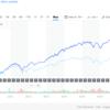 ジュニアNISAは「楽天・全米株式インデックスファンド」を積立。