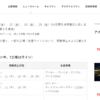 トヨタ国内全工場6月非稼働日4日