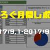 【2ヵ月目】まちろぐ月間レポートという名のブログ運営報告