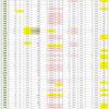 新型コロナウイルス、都道府県別、週間対比・感染被害一覧表 (7月2日現在)