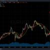 トレード記録 9/23 EUR/USD 17:00〜19:00 ±0pips