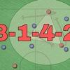 【3-1-4-2】左右のトライアングルが生み出す攻撃の流動性