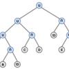 量子アニーリングを用いた幾何学圧縮の最適化