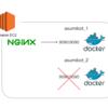 Dockerに載せたサービスをホットデプロイする
