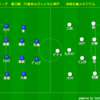 J1リーグ第15節 FC東京vsヴィッセル神戸 レビュー