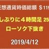 2019/4/12 仮想通貨時価総額19兆 ドル111円後半