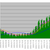 新型コロナウイルス感染者数のテクニカル分析(2021/1/22)
