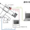 SXP赤道儀のASCOM接続