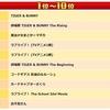 NHK「ベスト・アニメ100」発表! 上位作が関係者インタビュー付きで放送 ごちうさ、ジョーカー・ゲーム、銀英伝など